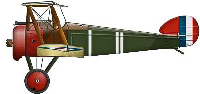 Sopwith_Camel Airplane
